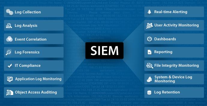 siem-image-wp