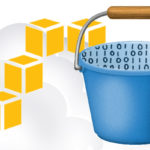 All You Need To Know About AWS Security Audit